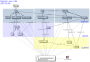 research:bob-indexing:indexing-activities-networkview_2-64_20070208.png