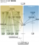 research:bob-indexing:indexing-activities-networkview_統一翻譯詞彙_20070222_.png