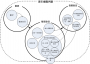 research:bob-indexing:thesis:aa_activities-indexing-desicion-making_20070418.png