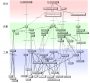 research:bob-indexing:thesis:wda_activities-indexing-decisionmaking_20070419.png